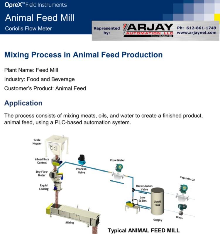 YOKOGAWA ANIMAL FEED MILL MEASUREMENT