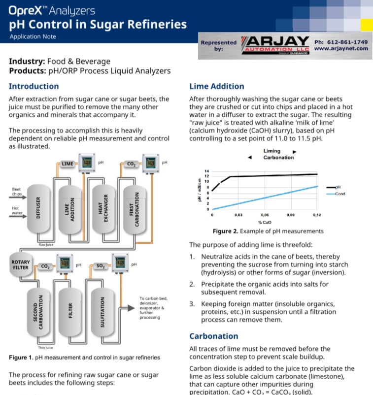 YOKOGAWA pH CONTROL SUGAR REFINERIES